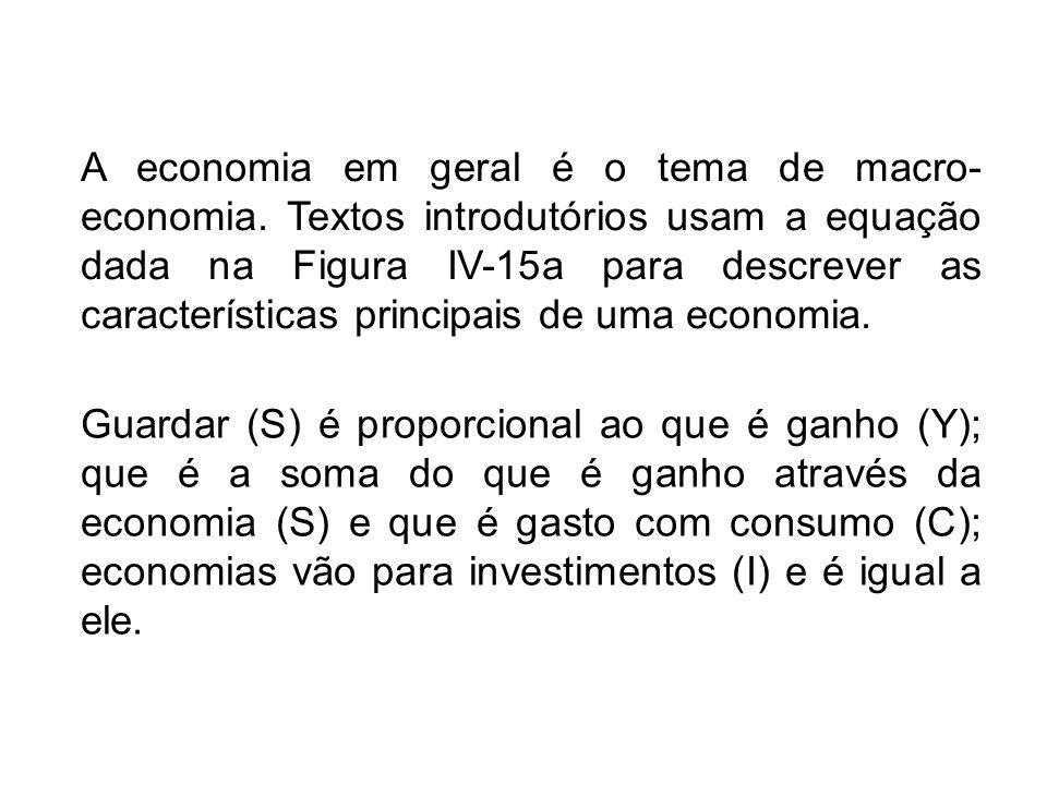 A economia em geral é o tema de macro- economia. Textos introdutórios usam a equação dada na Figura IV-15a para descrever as características principai