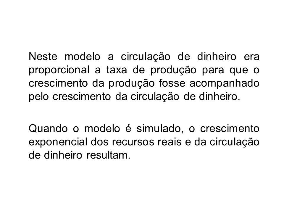 Neste modelo a circulação de dinheiro era proporcional a taxa de produção para que o crescimento da produção fosse acompanhado pelo crescimento da cir