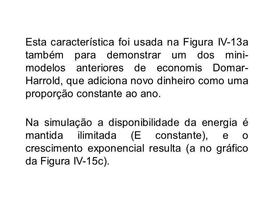Esta característica foi usada na Figura IV-13a também para demonstrar um dos mini- modelos anteriores de economis Domar- Harrold, que adiciona novo di