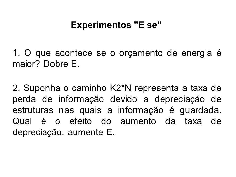 Experimentos E se 1. O que acontece se o orçamento de energia é maior.