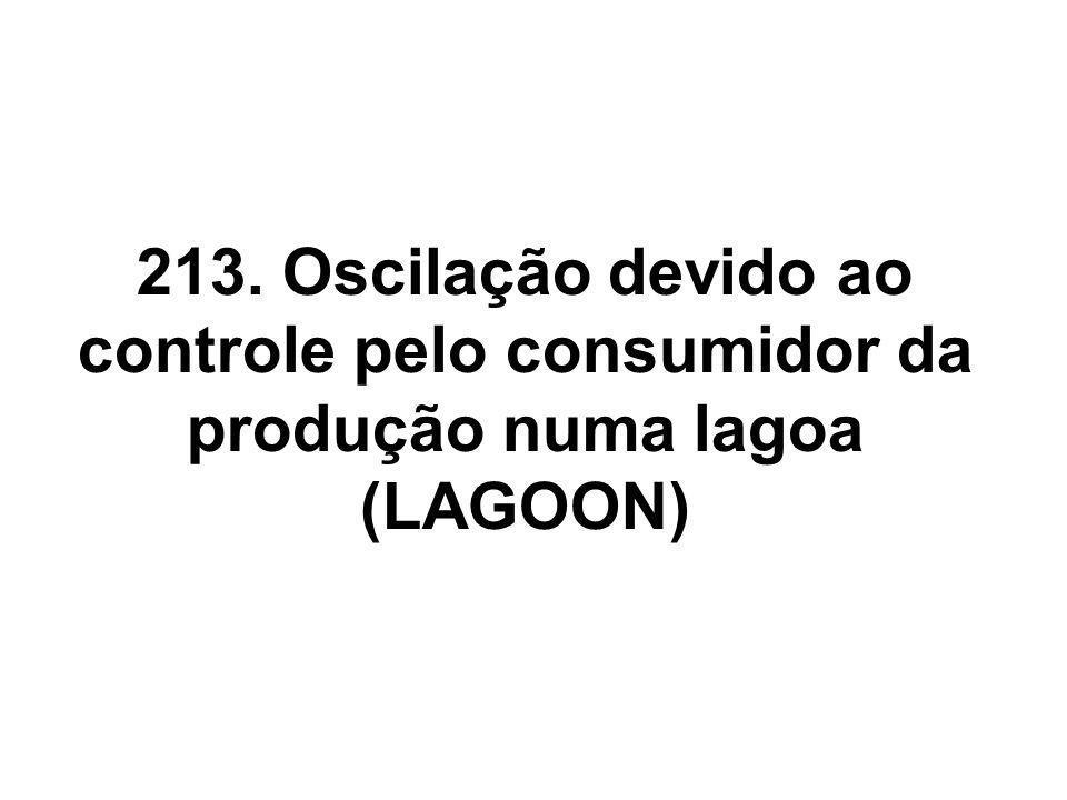 213. Oscilação devido ao controle pelo consumidor da produção numa lagoa (LAGOON)