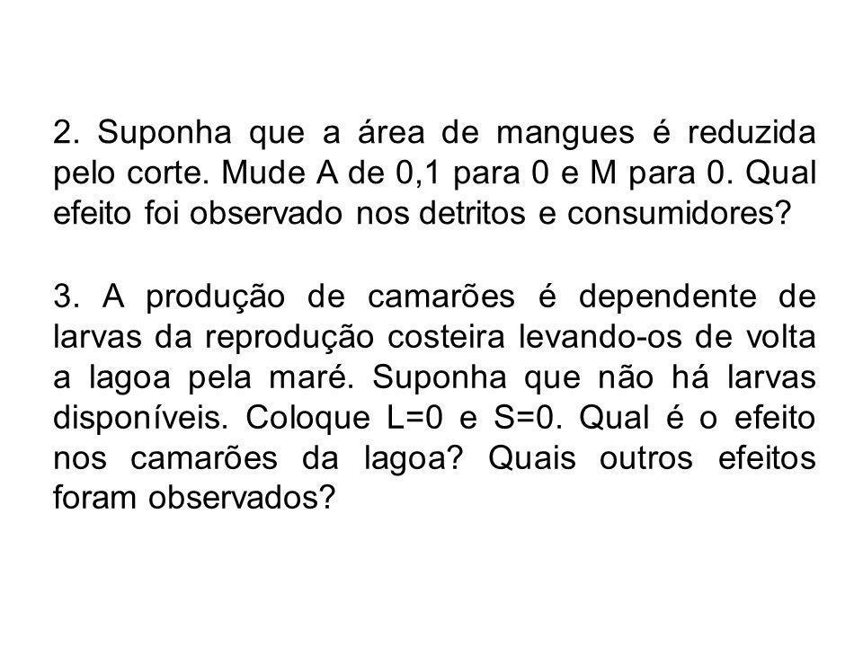 2. Suponha que a área de mangues é reduzida pelo corte.