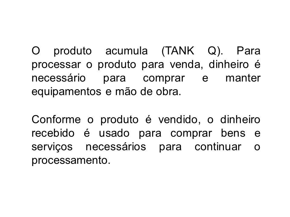 O produto acumula (TANK Q).
