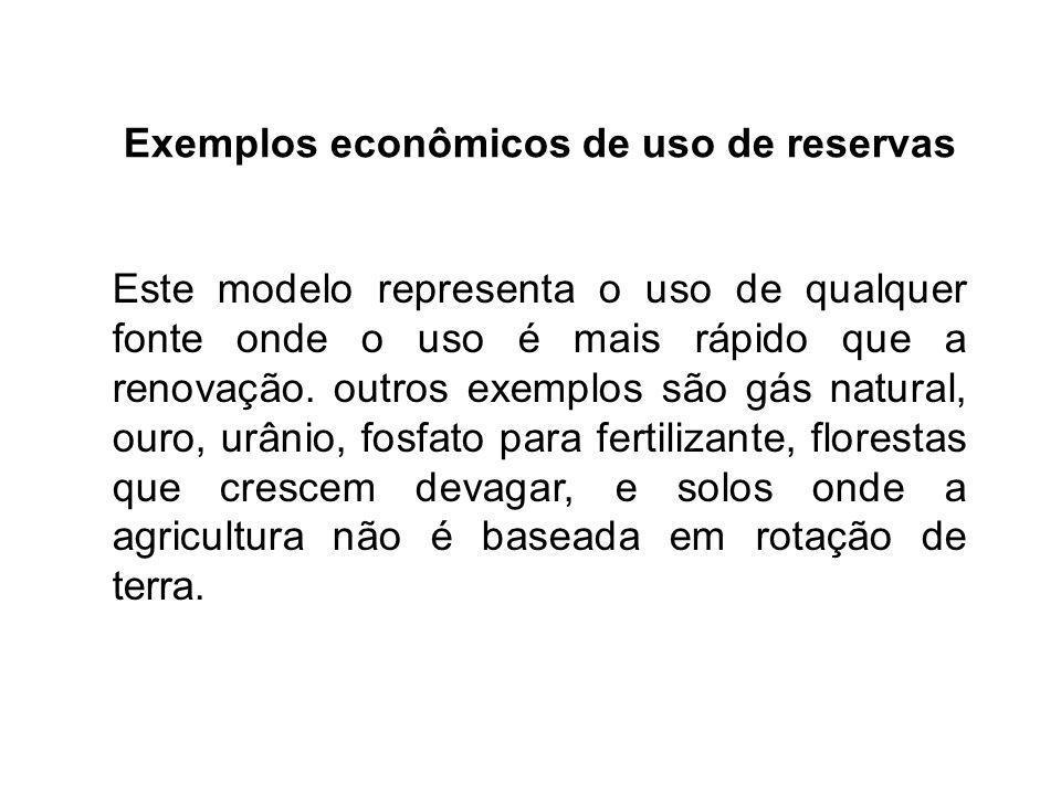 Exemplos econômicos de uso de reservas Este modelo representa o uso de qualquer fonte onde o uso é mais rápido que a renovação.