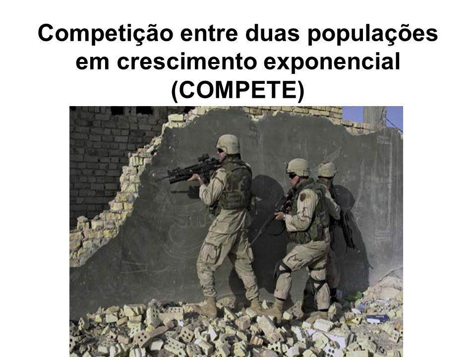 Competição entre duas populações em crescimento exponencial (COMPETE)