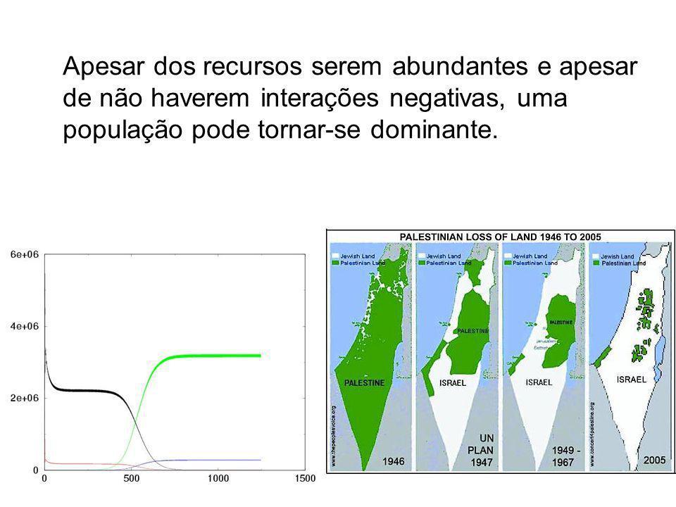 http://www.unicamp.br/fea/ortega/ModSim/compete/compete Mi.xls