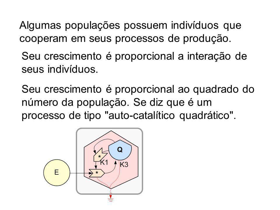 Algumas populações possuem indivíduos que cooperam em seus processos de produção.
