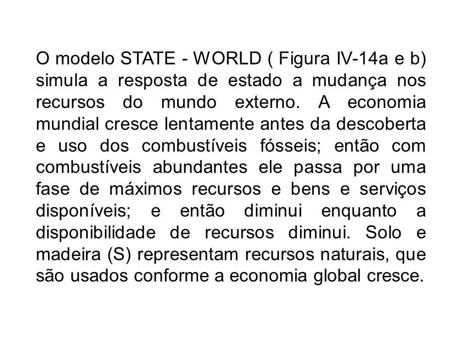 http://www.unicamp.br/fea/ortega/ModSim/stworld/stworld-316.html