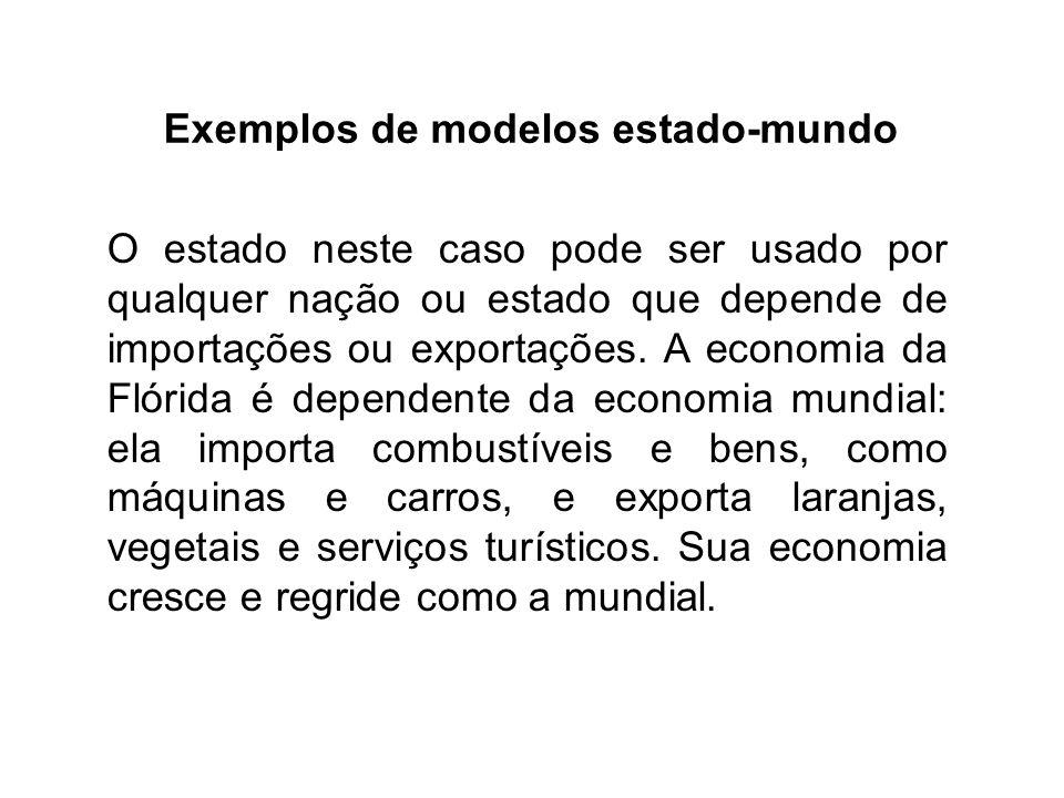 Exemplos de modelos estado-mundo O estado neste caso pode ser usado por qualquer nação ou estado que depende de importações ou exportações.