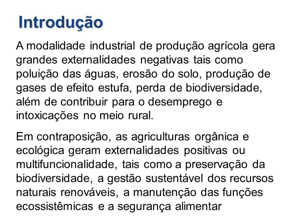 Introdução A modalidade industrial de produção agrícola gera grandes externalidades negativas tais como poluição das águas, erosão do solo, produção d