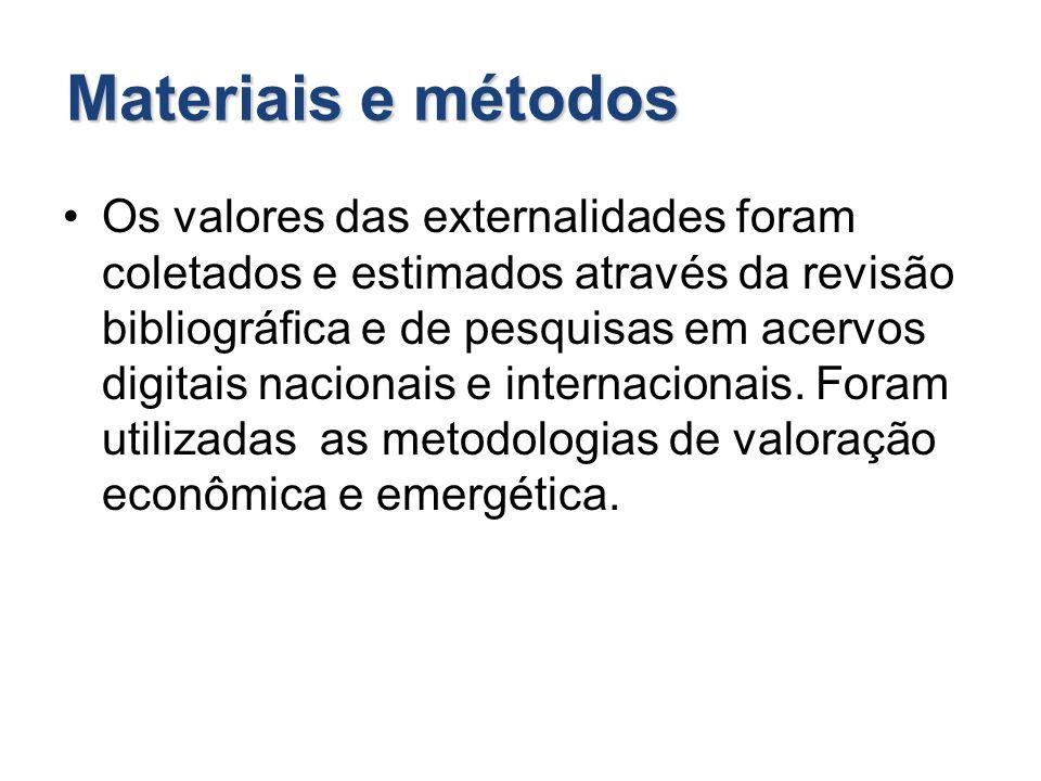 Materiais e métodos Os valores das externalidades foram coletados e estimados através da revisão bibliográfica e de pesquisas em acervos digitais naci