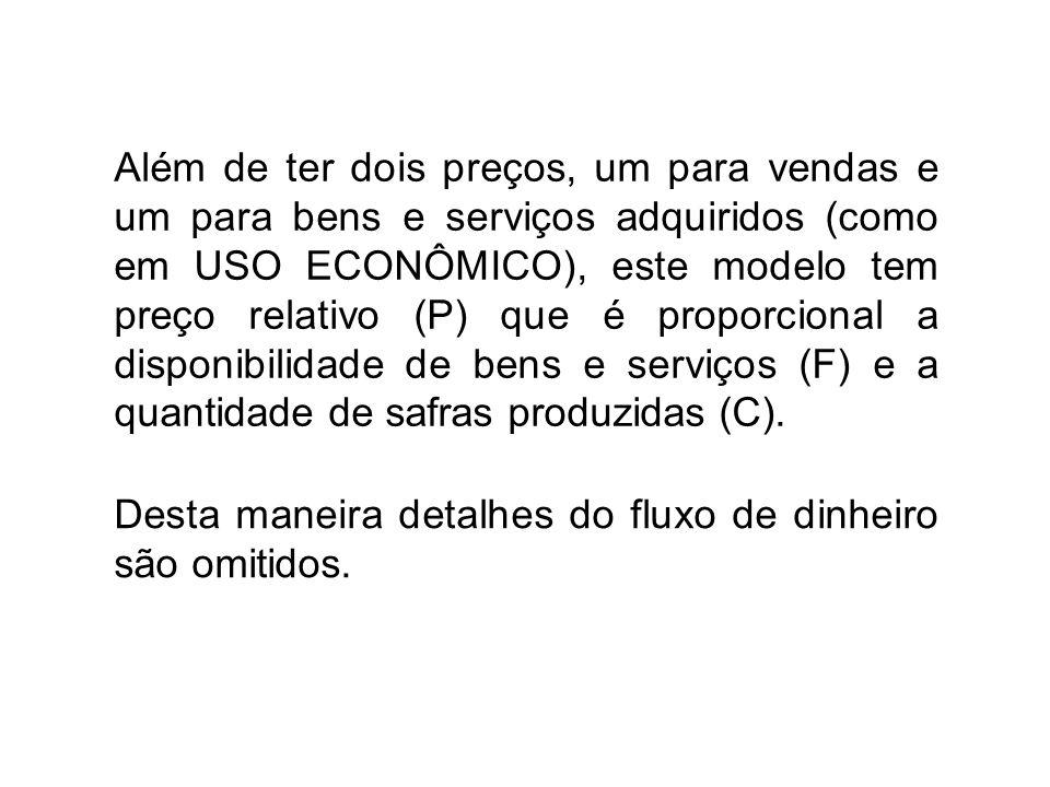 Além de ter dois preços, um para vendas e um para bens e serviços adquiridos (como em USO ECONÔMICO), este modelo tem preço relativo (P) que é proporcional a disponibilidade de bens e serviços (F) e a quantidade de safras produzidas (C).