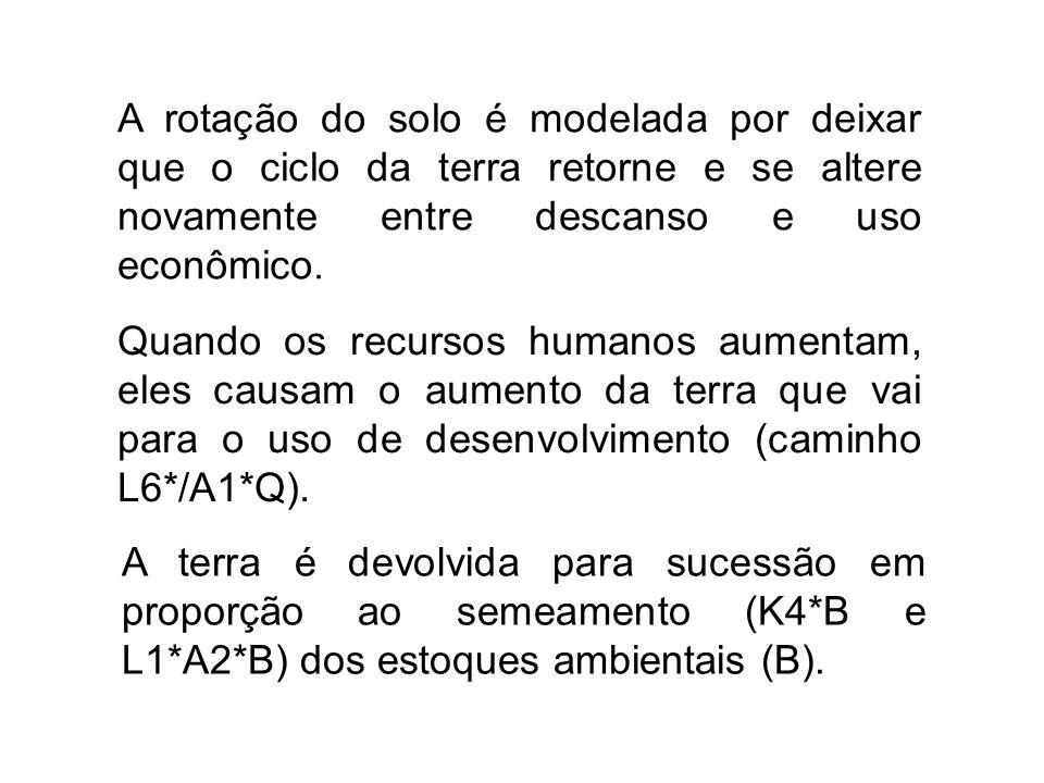 http://www.unicamp.br/fea/ortega/ModSim/rotation/rotation Mi.xls