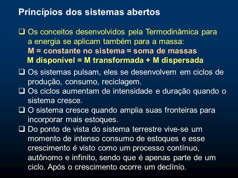 Princípios dos sistemas abertos  Os sistemas pulsam, eles se desenvolvem em ciclos de produção, consumo, reciclagem.  Os ciclos aumentam de intensid