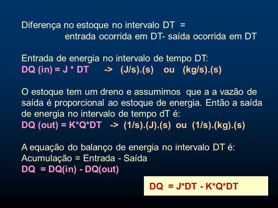 Diferença no estoque no intervalo DT = entrada ocorrida em DT- saída ocorrida em DT Entrada de energia no intervalo de tempo DT: DQ (in) = J * DT -> (