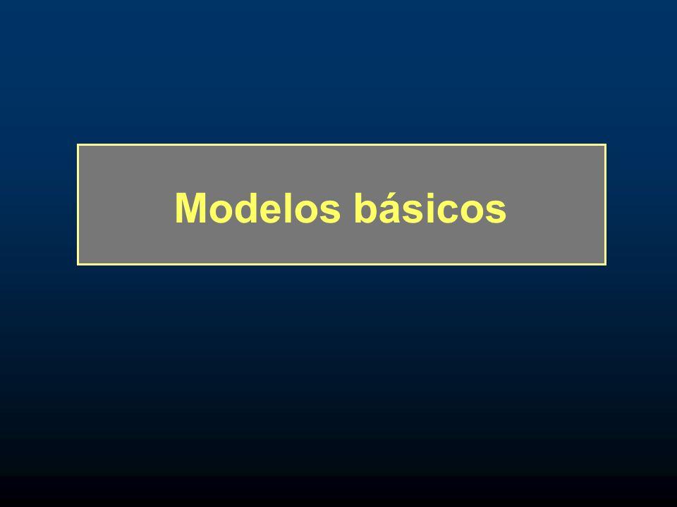 Modelos básicos