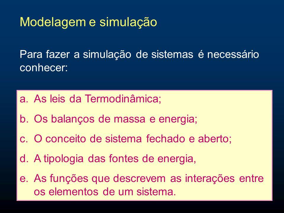 Modelagem e simulação a.As leis da Termodinâmica; b.Os balanços de massa e energia; c.O conceito de sistema fechado e aberto; d.A tipologia das fontes