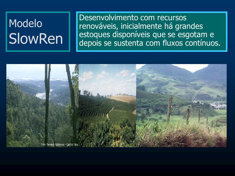 Modelo SlowRen Desenvolvimento com recursos renováveis, inicialmente há grandes estoques disponíveis que se esgotam e depois se sustenta com fluxos co