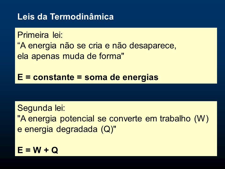 """Leis da Termodinâmica Primeira lei: """"A energia não se cria e não desaparece, ela apenas muda de forma"""