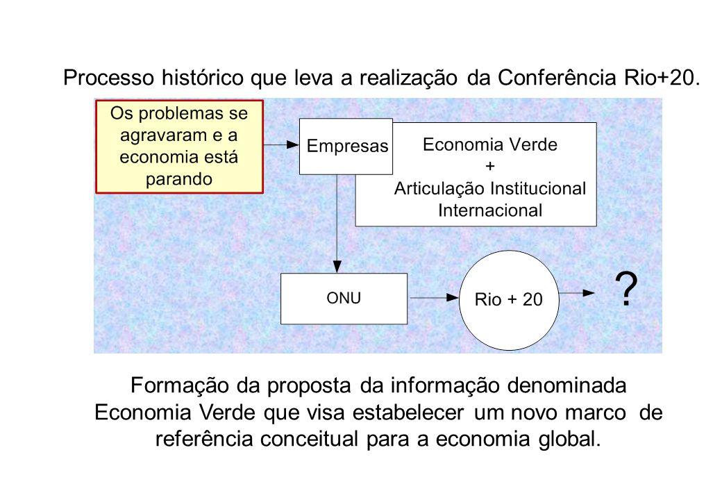 Formação da proposta da informação denominada Economia Verde que visa estabelecer um novo marco de referência conceitual para a economia global. Proce