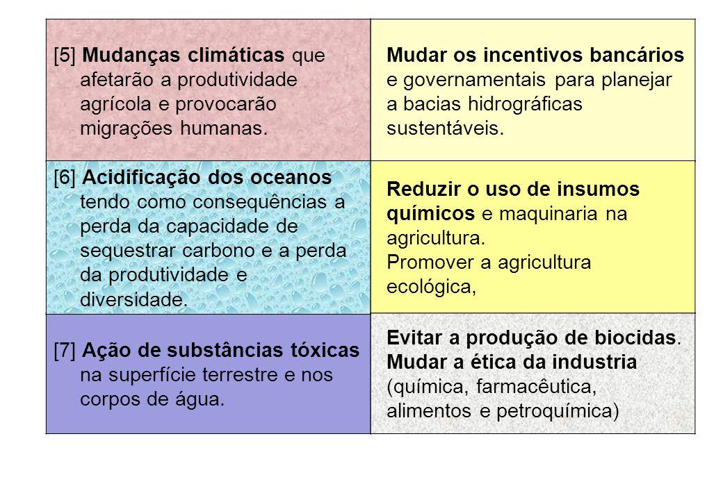 [5] Mudanças climáticas que afetarão a produtividade agrícola e provocarão migrações humanas. Mudar os incentivos bancários e governamentais para plan