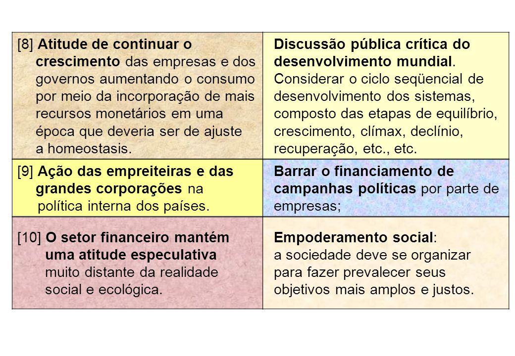[8] Atitude de continuar o crescimento das empresas e dos governos aumentando o consumo por meio da incorporação de mais recursos monetários em uma ép