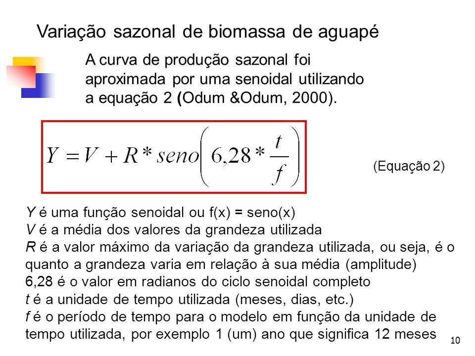 10 Variação sazonal de biomassa de aguapé A curva de produção sazonal foi aproximada por uma senoidal utilizando a equação 2 (Odum &Odum, 2000). (Equa