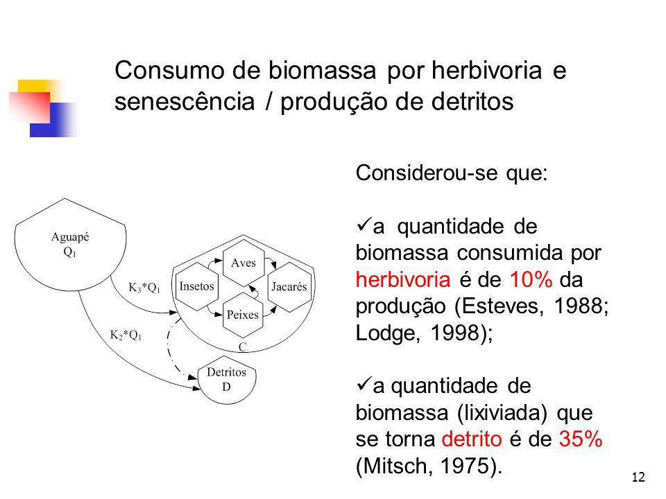 12 Consumo de biomassa por herbivoria e senescência / produção de detritos Considerou-se que: a quantidade de biomassa consumida por herbivoria é de 1