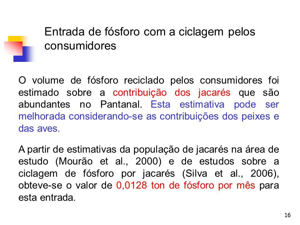 16 Entrada de fósforo com a ciclagem pelos consumidores O volume de fósforo reciclado pelos consumidores foi estimado sobre a contribuição dos jacarés