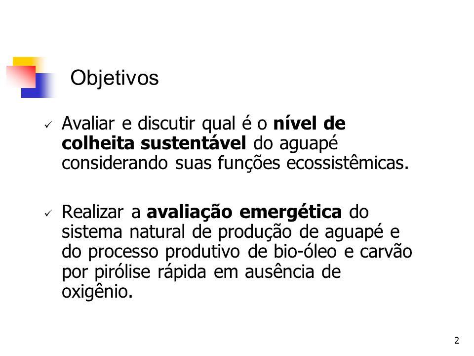 2 Avaliar e discutir qual é o nível de colheita sustentável do aguapé considerando suas funções ecossistêmicas. Realizar a avaliação emergética do sis
