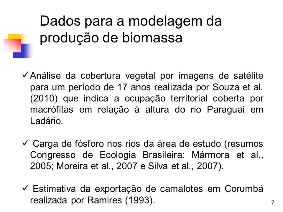8 Quantidade de biomassa de aguapé A quantidade de biomassa produzida sazonalmente na área de estudo foi determinada utilizando-se a equação 1.