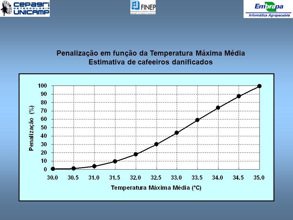 Penalização em função da Temperatura Máxima Média Estimativa de cafeeiros danificados