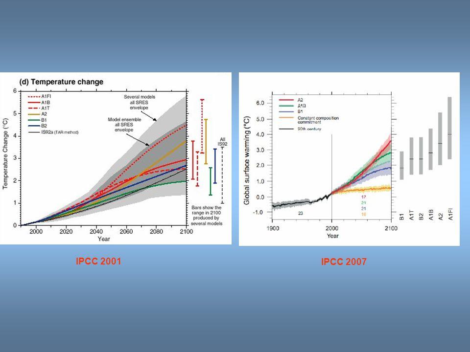 IPCC 2001 IPCC 2007