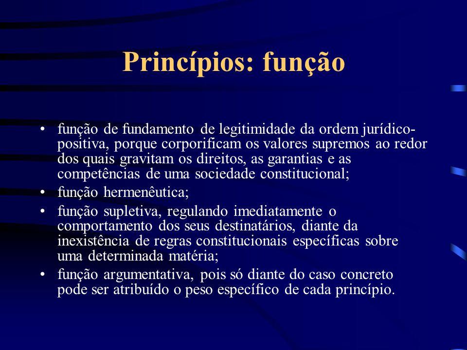 Princípios Conceito (Daniel Sarmento): traves-mestras do sistema jurídico, irradiando seus efeitos sobre diferentes normas e servindo de balizamento p