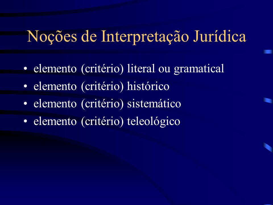 Pirâmide Normativa de Kelsen Norma Hipotética Fundamental (Constituição) Leis Complementares, Ordinárias e Delegadas Decretos Sentenças (norma concret