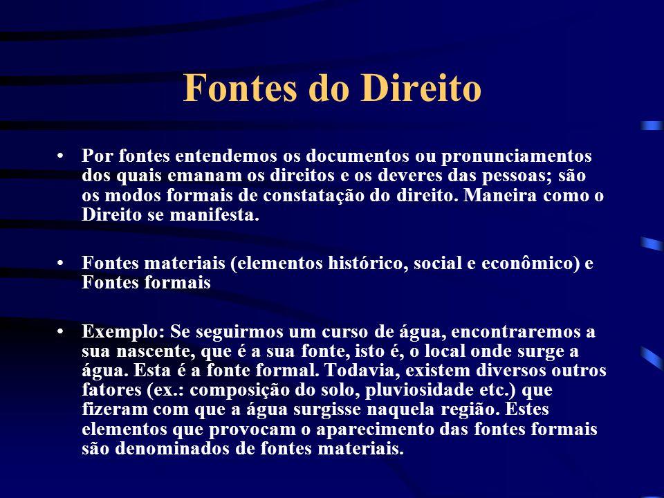 Fontes do Direito Por fontes entendemos os documentos ou pronunciamentos dos quais emanam os direitos e os deveres das pessoas; são os modos formais de constatação do direito.