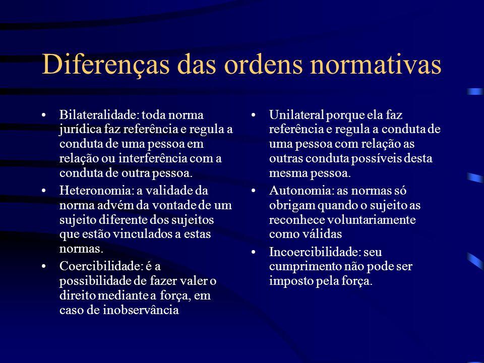 Diferenças das ordens normativas Bilateralidade: toda norma jurídica faz referência e regula a conduta de uma pessoa em relação ou interferência com a conduta de outra pessoa.