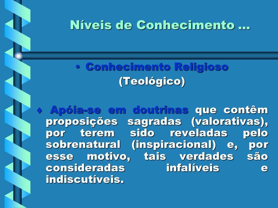 Níveis de Conhecimento... Conhecimento ReligiosoConhecimento Religioso(Teológico)  Apóia-se em doutrinas que contêm proposições sagradas (valorativas