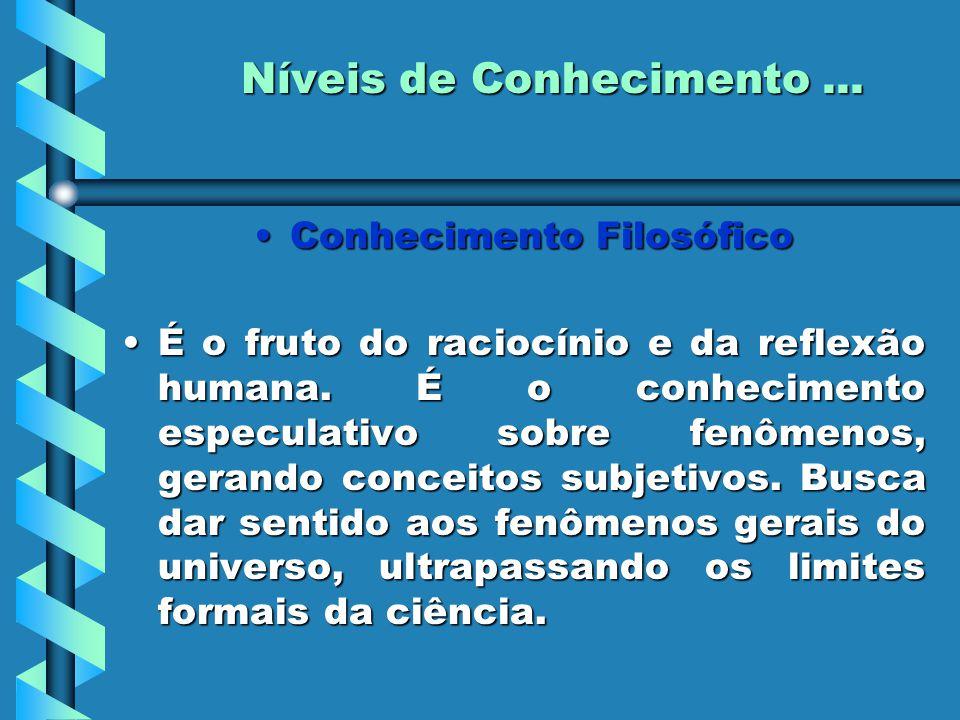 Níveis de Conhecimento... Conhecimento FilosóficoConhecimento Filosófico É o fruto do raciocínio e da reflexão humana. É o conhecimento especulativo s