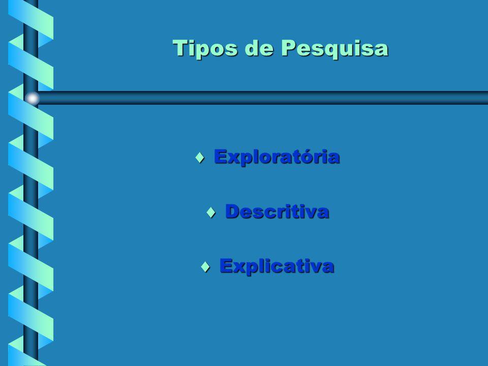 Tipos de Pesquisa  Exploratória  Descritiva  Explicativa