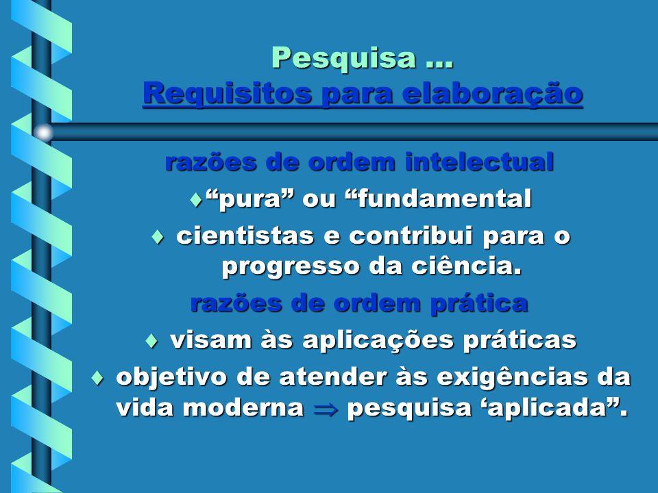 """Pesquisa... Requisitos para elaboração razões de ordem intelectual  """"pura"""" ou """"fundamental  cientistas e contribui para o progresso da ciência. razõ"""