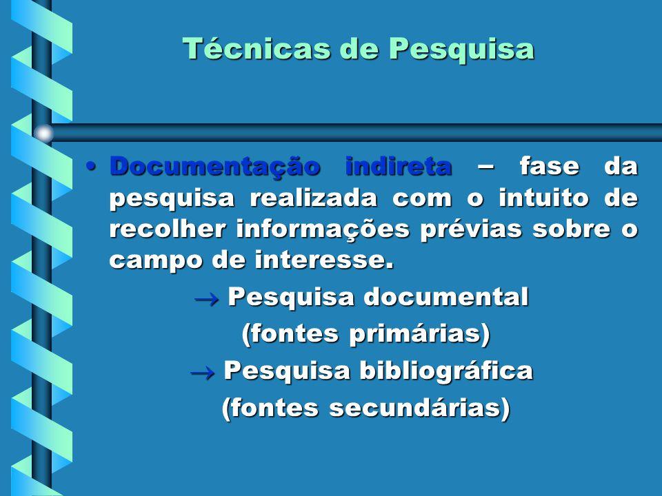 Técnicas de Pesquisa Documentação indireta – fase da pesquisa realizada com o intuito de recolher informações prévias sobre o campo de interesse.Docum