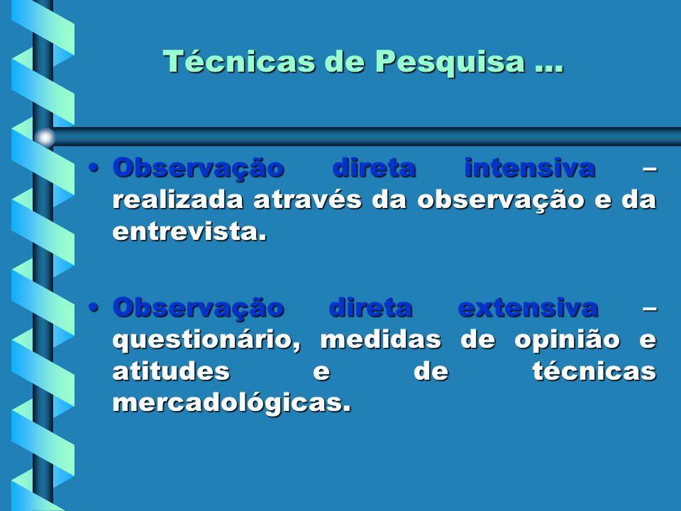Técnicas de Pesquisa... Observação direta intensiva – realizada através da observação e da entrevista.Observação direta intensiva – realizada através