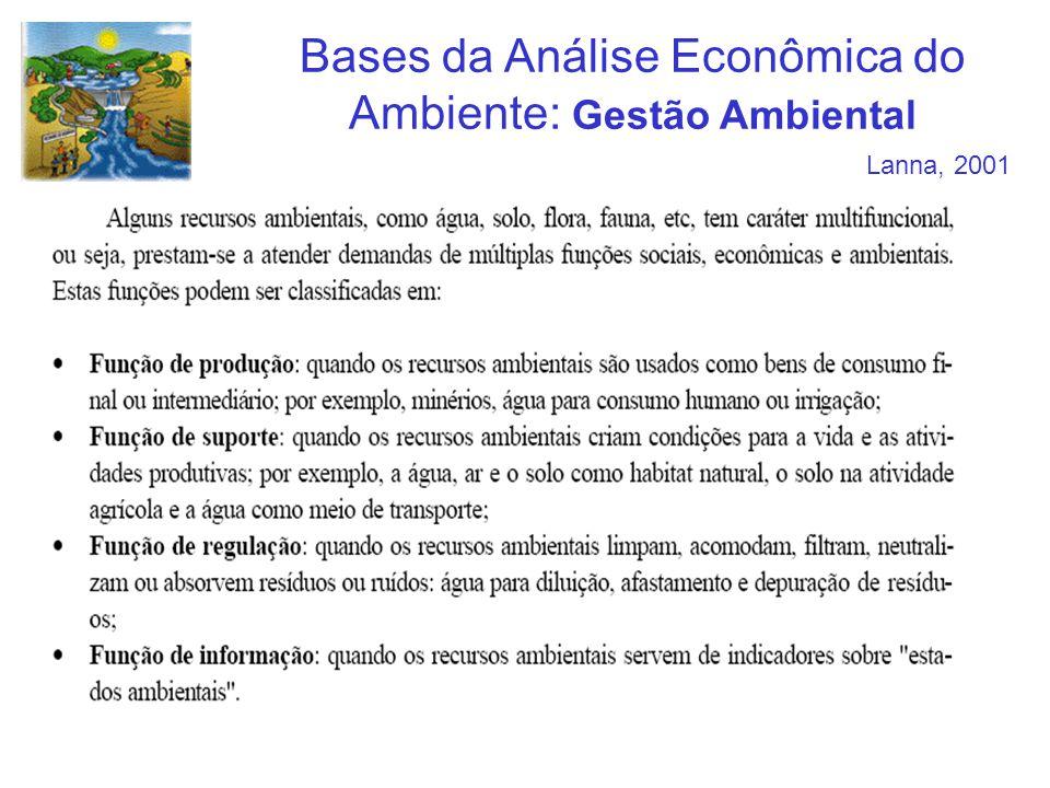 Bases da Análise Econômica do Ambiente: Gestão Ambiental Lanna, 2001