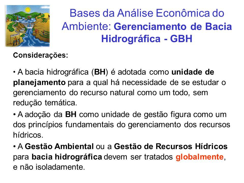 Considerações: A bacia hidrográfica (BH) é adotada como unidade de planejamento para a qual há necessidade de se estudar o gerenciamento do recurso na