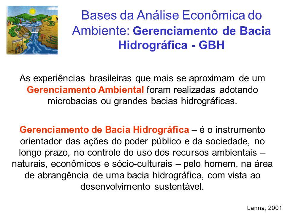 Lanna, 2001 As experiências brasileiras que mais se aproximam de um Gerenciamento Ambiental foram realizadas adotando microbacias ou grandes bacias hi