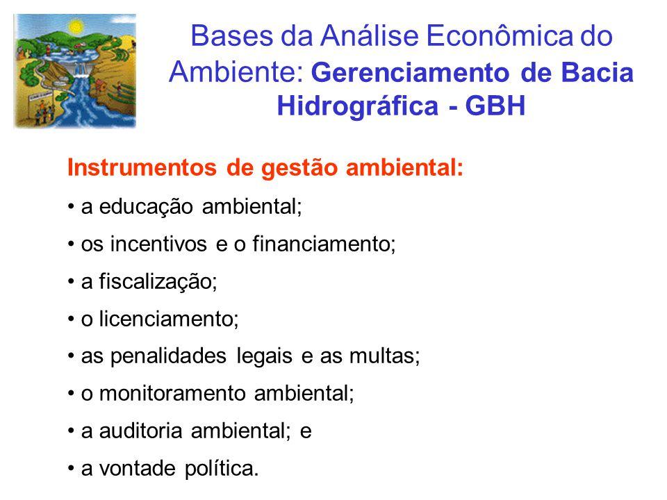Instrumentos de gestão ambiental: a educação ambiental; os incentivos e o financiamento; a fiscalização; o licenciamento; as penalidades legais e as m