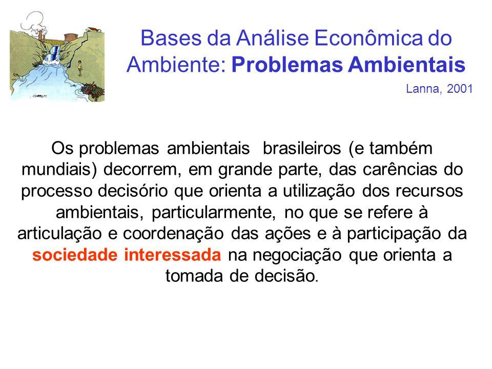 Bases da Análise Econômica do Ambiente: Problemas Ambientais Lanna, 2001 Os problemas ambientais brasileiros (e também mundiais) decorrem, em grande p