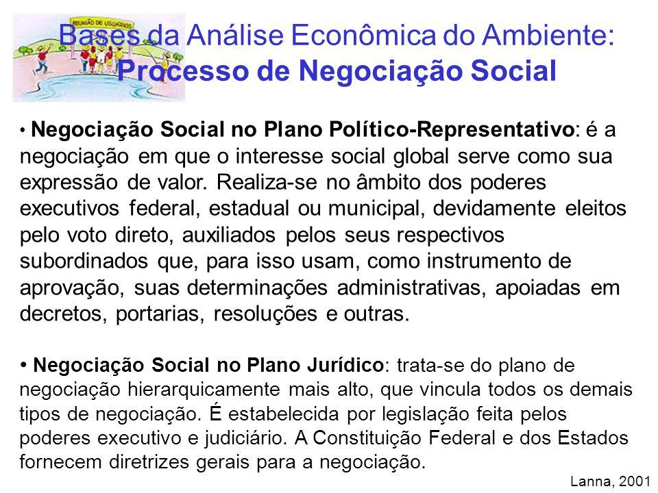 Negociação Social no Plano Político-Representativo: é a negociação em que o interesse social global serve como sua expressão de valor. Realiza-se no â