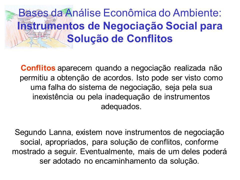 Bases da Análise Econômica do Ambiente: Instrumentos de Negociação Social para Solução de Conflitos Conflitos aparecem quando a negociação realizada n